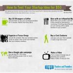 Bagaimana Menguji ide Anda dengan $50