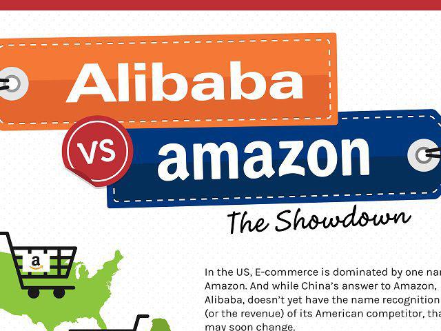 Model Bisnis Tokobagus & Alibaba Vs Amazon